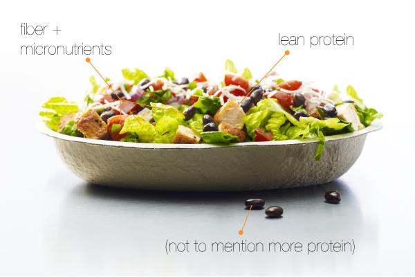 healthy fast food idea: chipotle chicken salad